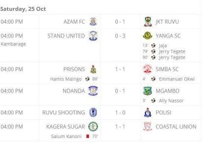 Matokeo ya mechi zilizochezwa leo Septemba 25 Ligi kuu ya Vodacom Tanzania bara.