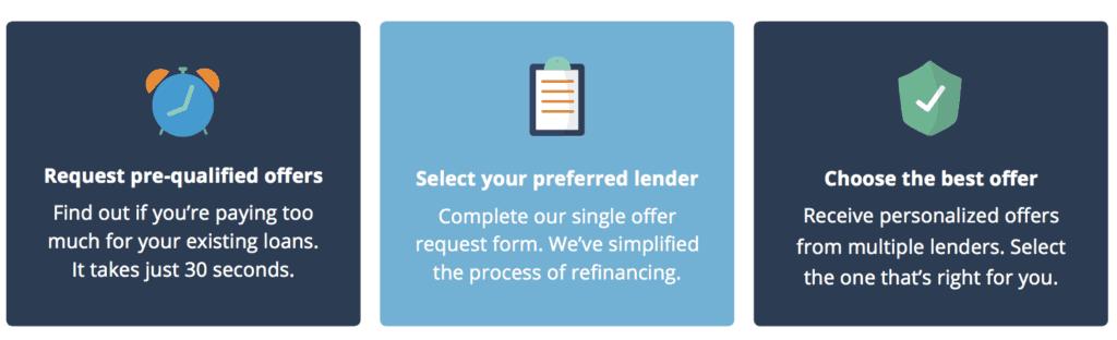 credible refinancing