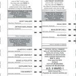 partisan-recall-primary-wisconsin-governor-sample-ballot-optical-scan