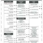 sample-optical-scan-ballot-for-partisan-office-november-6-2012