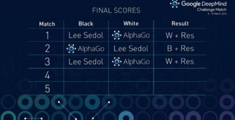 AlphaGo3