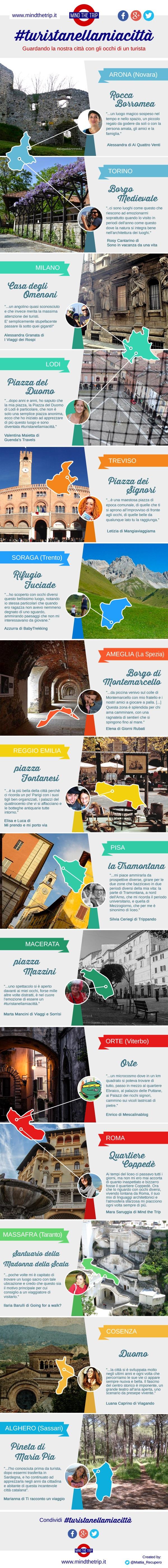 turistanellamiacitta-infografica