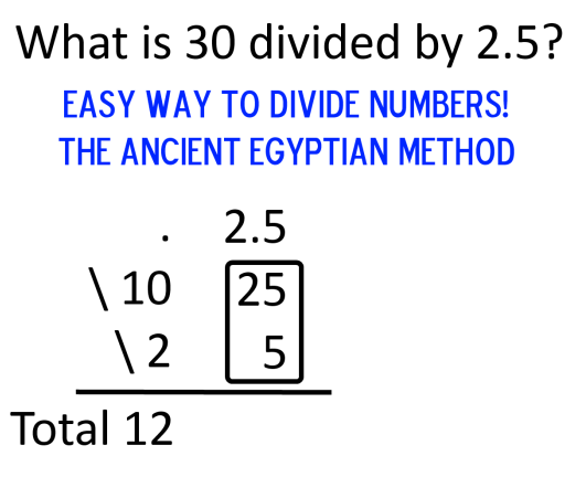 An incredibly easy way to ide numbers ancient math secret you