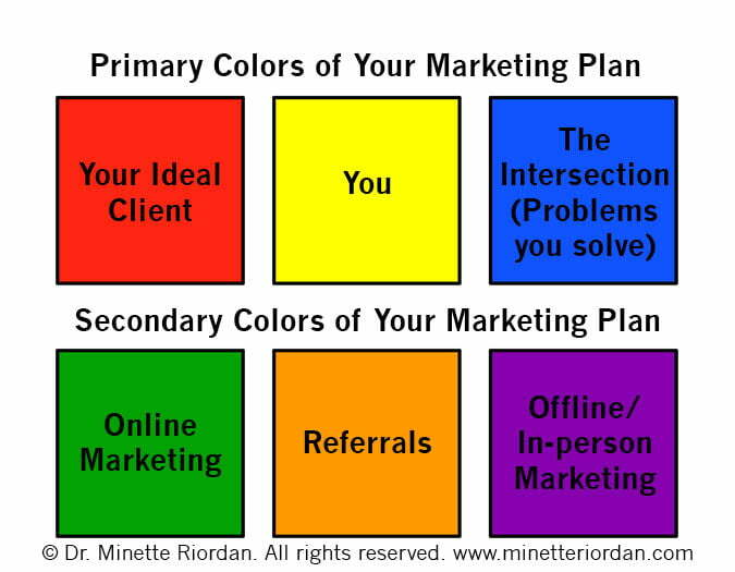 Create a Colorful Marketing Plan: Mix & Match Marketing Part 2