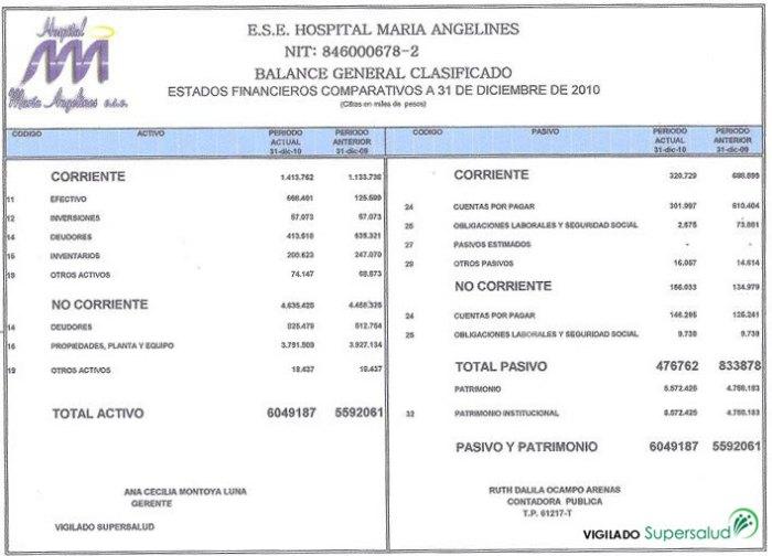 ESE Hospital María Angelinez – Puerto Leguízamo