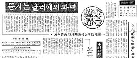의정부역 기지촌 터 조형물과 안내판, 기지촌 여성 관련 기사들 (출처 : 한겨레 및 매일경제)