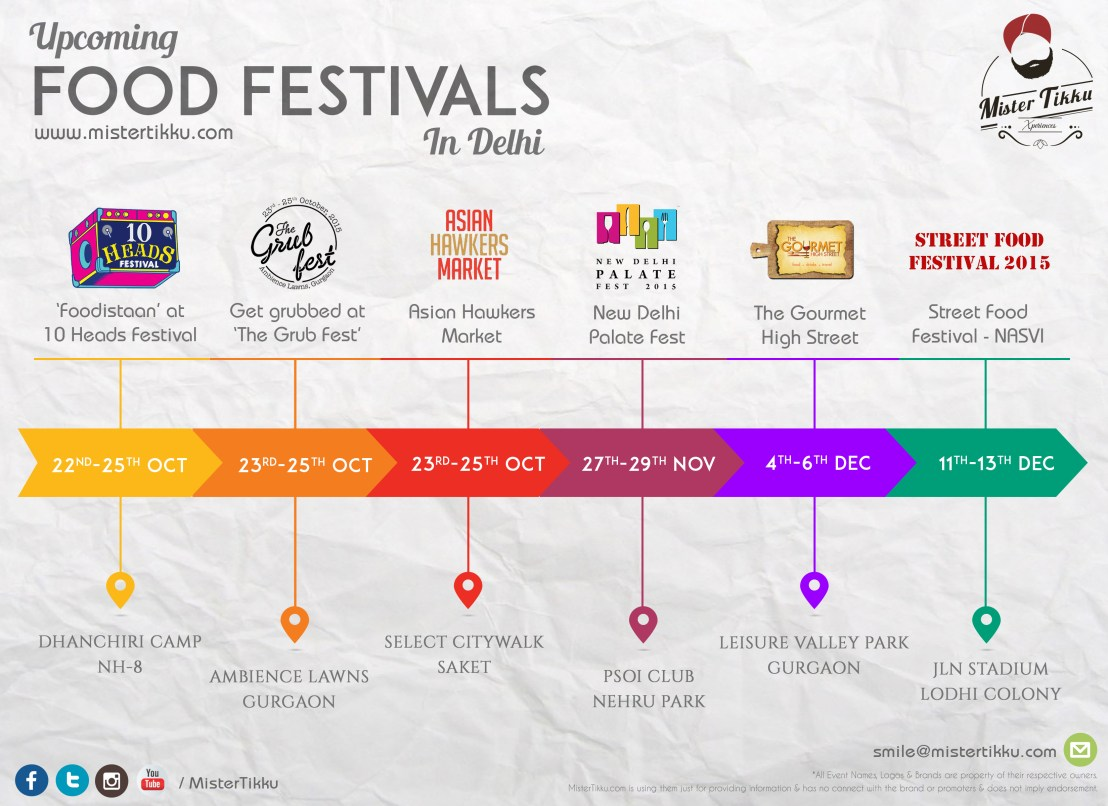 FoodFestivals_Timeline-Infographic_Final