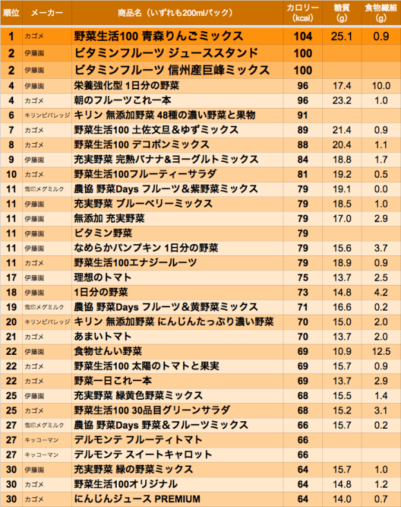 data_yasaijuice_01