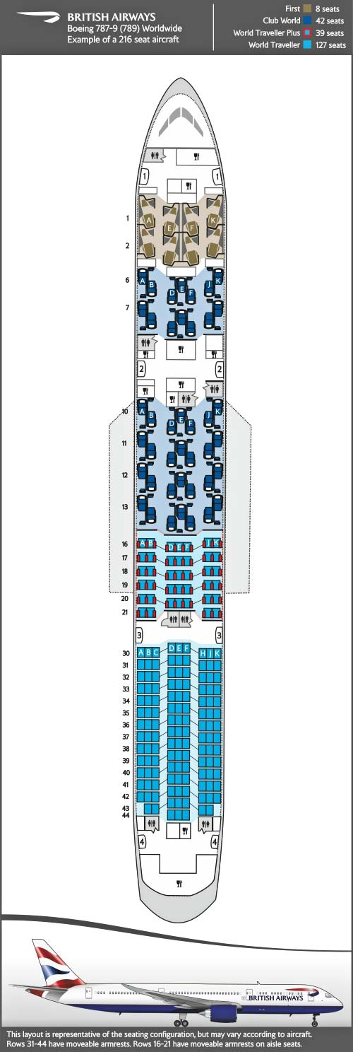Cabins Above Economy Take Up A Good Two Thirds Of The Sections British Airways