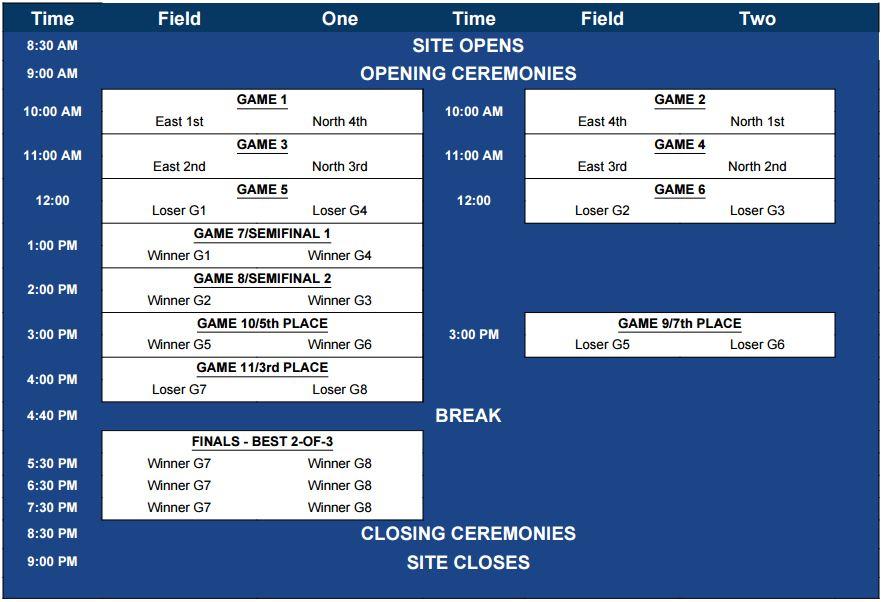 Championship Schedule and Bracket
