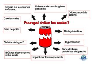 Affiche campagne sodas