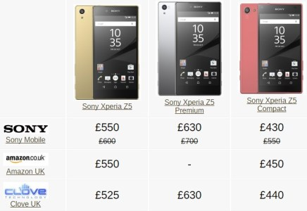 Sony Mobile slashes Xperia Z5