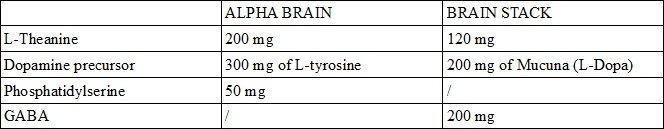dopaminepart