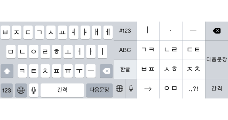 eyecatch-korean-keyboard