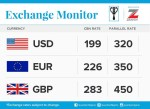 Exchange Rate For 5th April 2016
