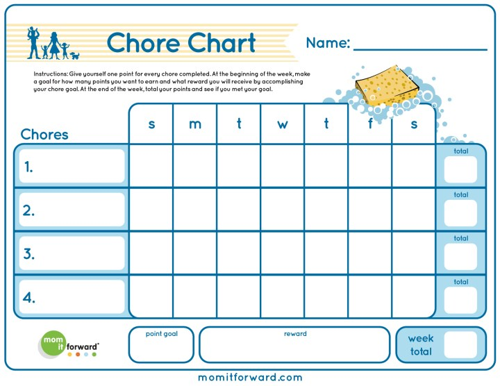 Chore Chart Printable Mom It Forward. 365 Day Money Challenge Chart ...