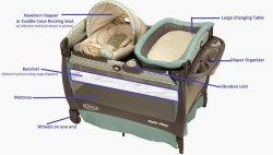 Small Of Graco Pack N Play Bassinet