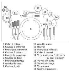 Disposition de la table