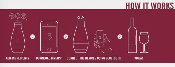 Eau en Vin smartphone