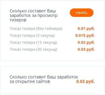 Сколько можно заработать на браузере