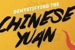 chinese-yuan-share
