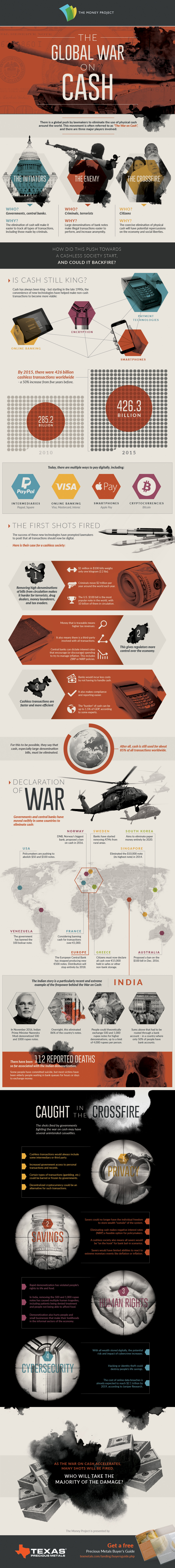 war-on-cash-infographic.jpg?w=1360
