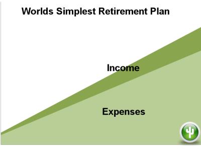 simple retirement plan