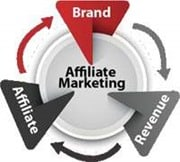earn with affiliate marketing