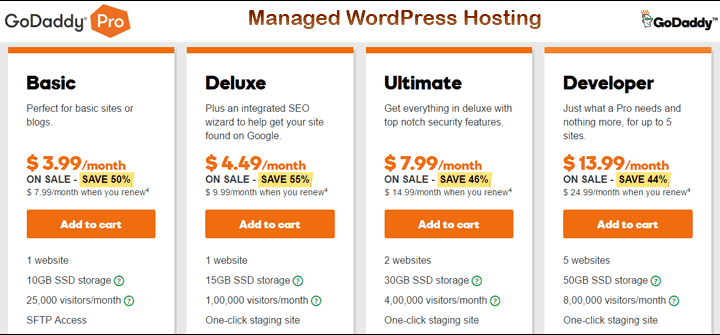 Why GoDaddy Managed WordPress Hosting is Best for Blogging