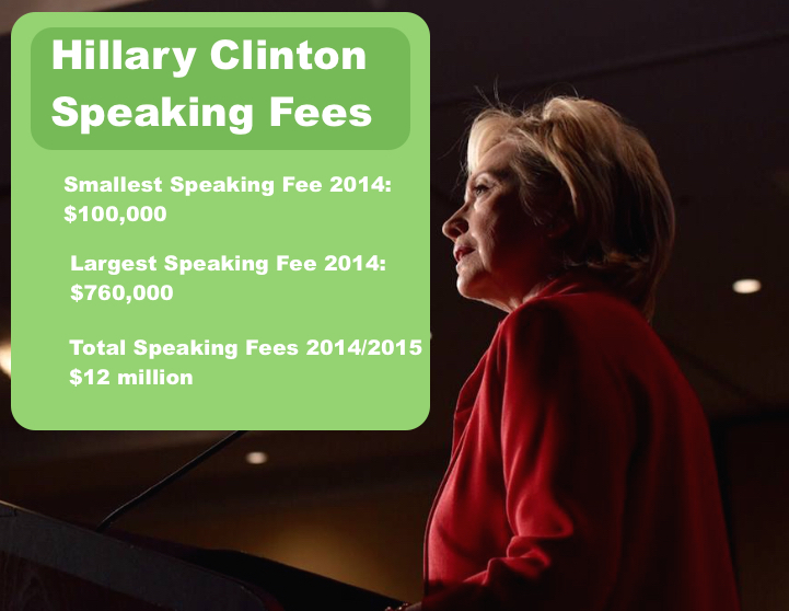 Hillary Clinton Speaking Fees and Net Worth