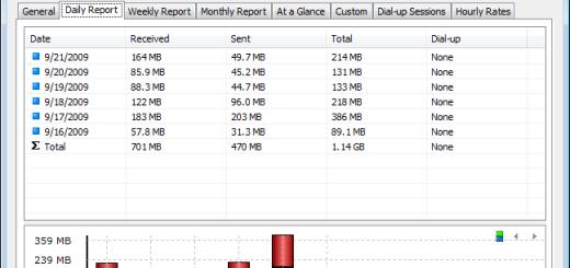 網路監控軟體 SoftPerfect NetWorx 免安裝版