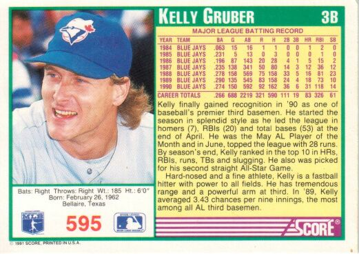 Kelly Gruber