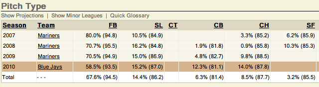 Jays-Morrow-Pitch-Type.png