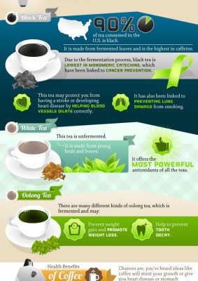 coffee-tea-infographic.jpeg?resize=283%2