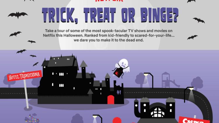 Trick, Treat, or Binge? 5 flix to watch this Halloween