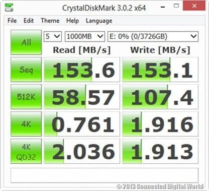 CDW Review of the WD Black 4.0TB Desktop Hard Drive - 8