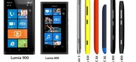Comparativa de tamaños en Windows Phone 8