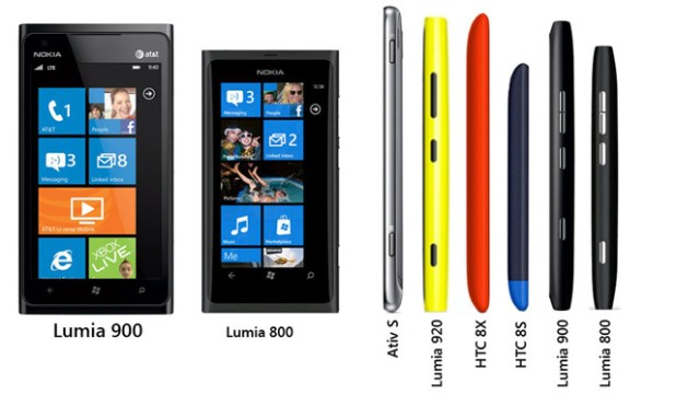 Comparativa grosor WP8