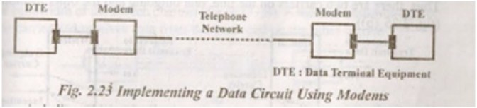 implementing a data circuit using modem