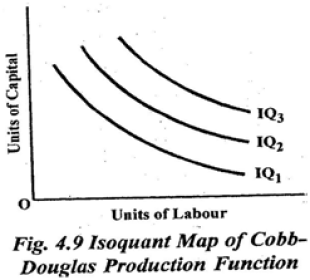 difference between production function and isoquant