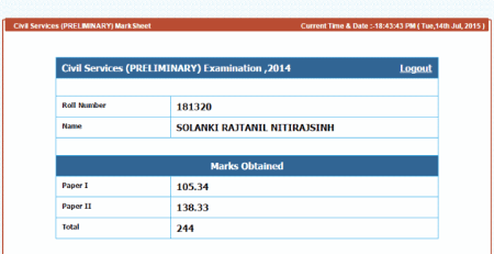 UPSC 2014 Marksheet for Prelims