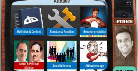 Moral and Political Attitude for UPSC GS4 Ethics