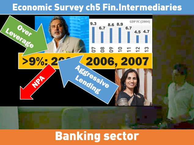 L2P1 Banking sector