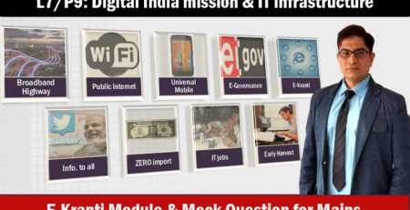 Digital India Mission