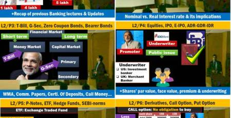 IAS coaching Free Economy Lectures IPO Shares Bonds