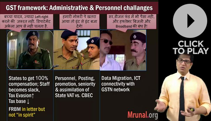 GST Framework Challenges