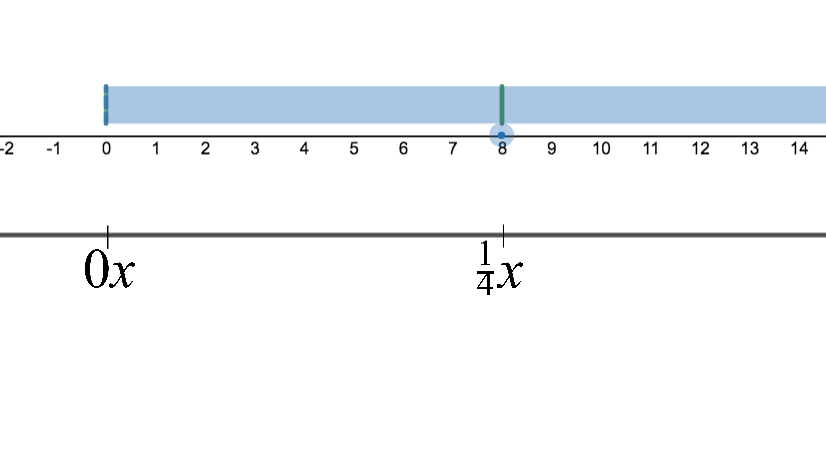 Fractions double clothesline 2