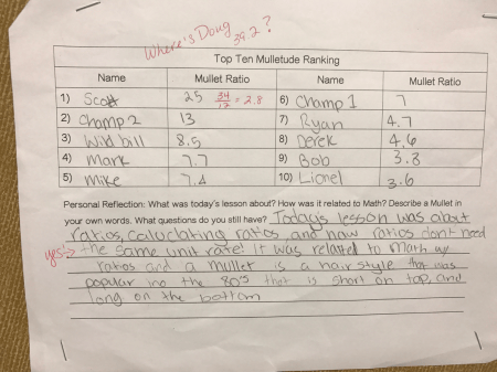 A worksheet, filled in with student's measurements of the mullets posted around the room.