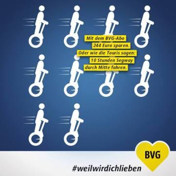 """""""Mit dem BVG-Abo sparen"""""""