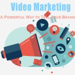 Video Marketing – A Powerful Way to Tell Your Brand Story